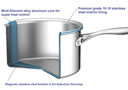 cook standard stainless steel