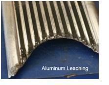 Alumium leaching