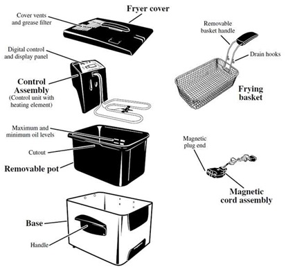 Deep Fryer Parts